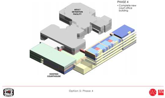 Phase 4 is the last part of the courthouse project, showing what the building will look like after completion. A date for the finished project is not set since the courthouse additions and renovations will be done in phases to make the cost attainable.