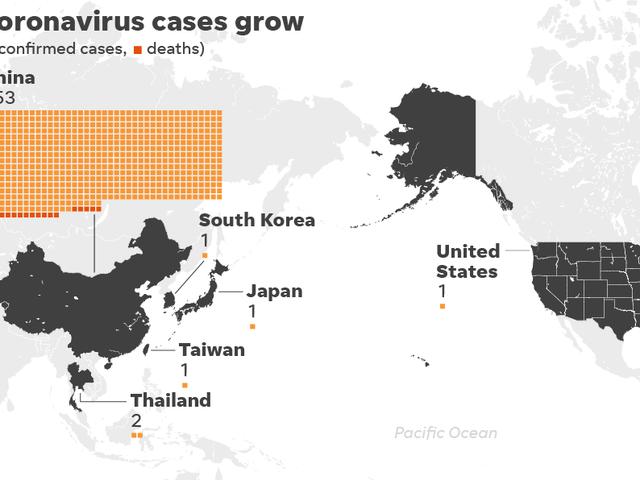 coronavirus hku1 symptoms