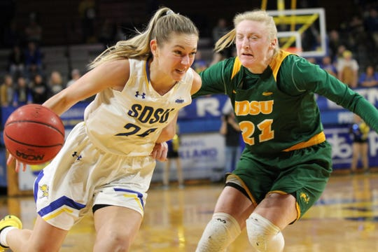 Tagyn Larson (L) of SDSU drives past Rylee Nudell of NDSU during the Jackrabbits' 60-52 win Friday at Frost Arena