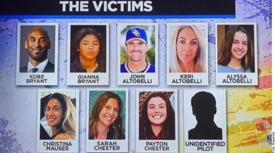 El accidente aéreo, que cobró la vida de Kobe Bryant, ocurrió el domingo en el condado de Calabasas, cerca de Los Ángeles.