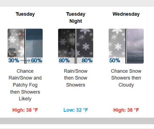 Snow showers likely Tuesday and Wednesday according to the National Weather Service.