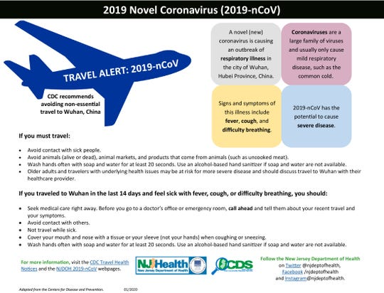 2019 Novel Coronavirus travel alert from New Jersey Department of Health, Jan. 28, 2020.