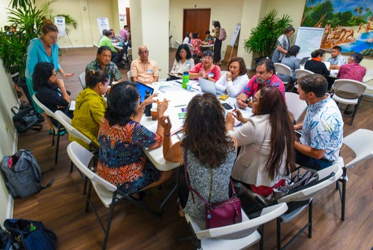Representatives from the public, private, and civil sectors gather in groups to develop solutions to address global challenges, like climate change, sea level rise, and ineffective economic models during the Guam Green Growth Working Group at the Guam Museum in Hagåtña on Thursday, Jan. 30, 2020.