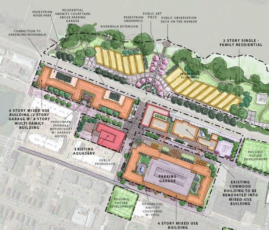 Renderings of the proposed American Snuff Company Historic District development.