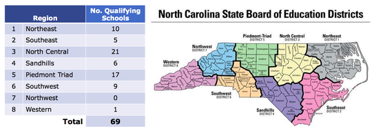 This table and map show where North Carolina's lowest performing schools are located.
