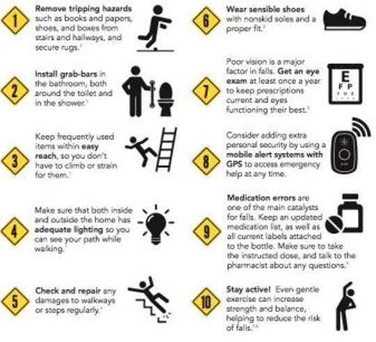 Tips to prevent falling.
