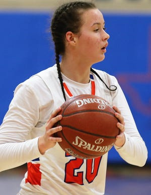 San Angelo Central High School's Anjelina Humphreys gets ready to pass during a game earlier in the 2019-2020 season.