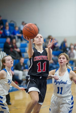 Crestview's Kathleen Leeper is your 2019-20 Firelands Conference girls basketball Player of the Year.