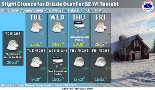 Some light snow accumulation is possible across southeast Wisconsin Wednesday night into Thursday.