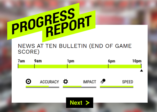 Columnist Damien Willis took the BBC's iReporter challenge. Here are his scores.