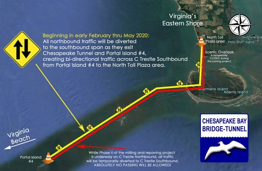 A portion of the northbound span of Chesapeake Bay Bridge-Tunnel will close Feb. 6 as a repaving project gets underway.