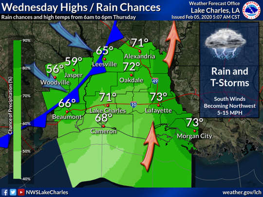 A cold front is bringing thunderstorms and potentially severe weather to Acadiana on Wednesday.