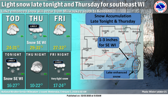 Light snow is forecast across portions of southeast Wisconsin beginning on Wednesday night into Thursday.