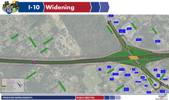 FDOT held its first public workshop Tuesday night on a new project that would widen I-10 from four lanes to six lanes from east of the Alabama state line to the west of U.S. 29.