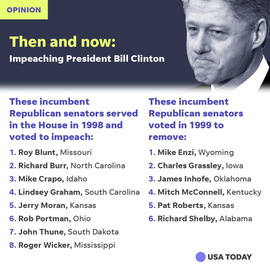 Republican senators then and now