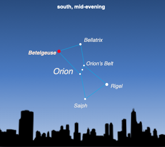 How to find Betelgeuse: A trapezium of bright stars encloses the familiar three stars of Orion's belt. Betelgeuse is the red star in the northwest corner of the trapezium.