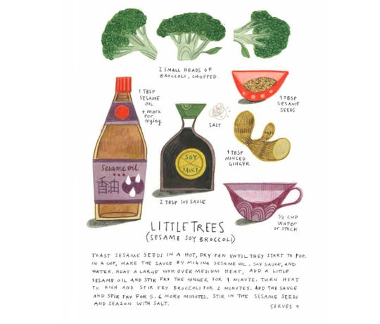 A page from WhatÕs Cooking at 10 Garden Street by Felicita Sala