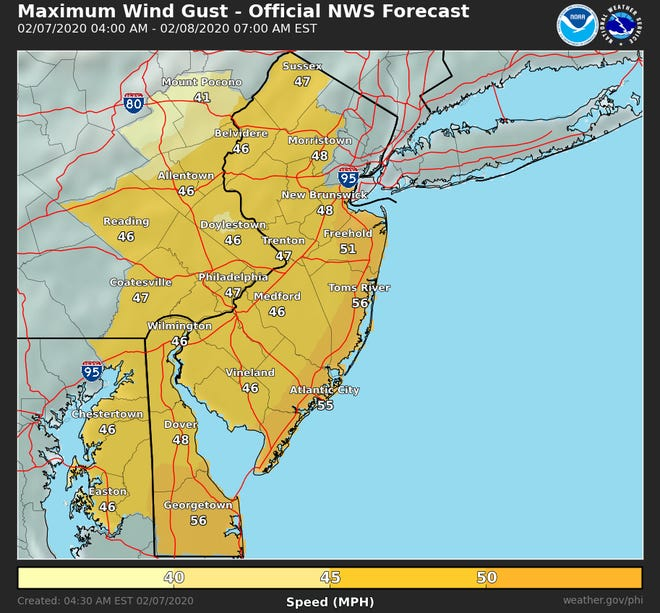 A high wind warning remains in effect for South Jersey through 7 p.m.
