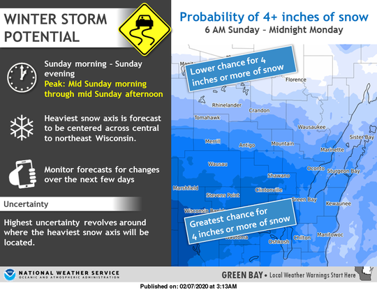 More than 4 inches of snow is expected in parts of Wisconsin on Sunday.