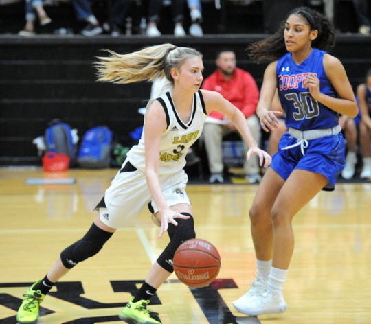 Rider's Hannah Lawrence dribbles around Abilene Cooper's Keiana Kemp in District 4-5A action at Rider Fieldhouse on Friday, Feb. 7, 2020.