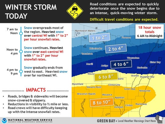 Around 8 to 10 inches of snow is expected in areas of Wisconsin Sunday.