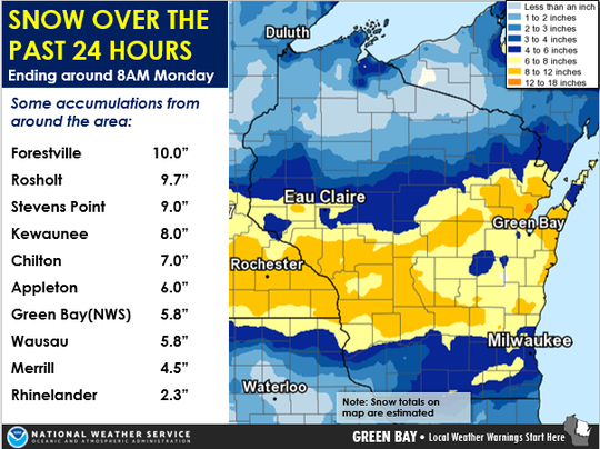 Areas of Wisconsin had up to 10 inches of snow Sunday.