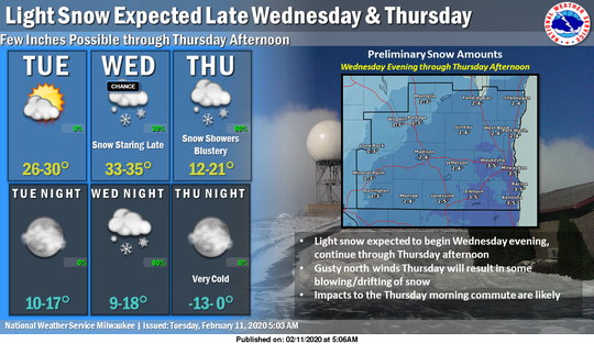 Snow is in the forecast starting Wednesday across southern Wisconsin. Very cold temperatures will follow the snow.