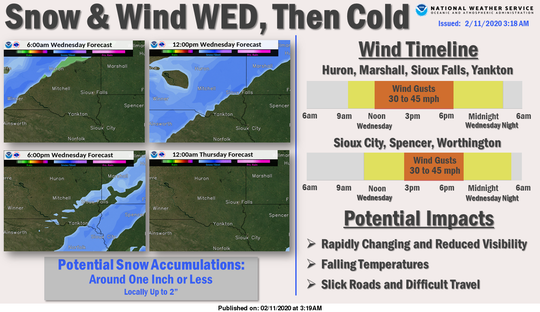 A cold front Wednesday could bring  at most up to two inches of snow throughout the day Wednesday, and bitter cold temperatures Thursday. Expect slick roads and difficult travel conditions because of reduced visibility.