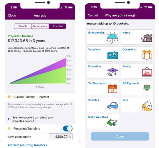Ally Bank, a fully-digital bank, is launching more tools to help people save for a home, education, a car. You can customize a savings goal, too.