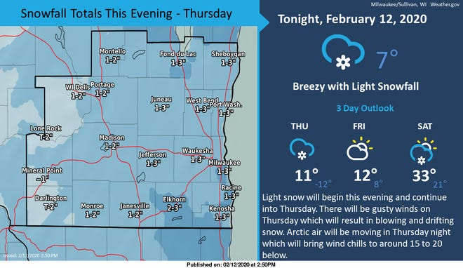 Forecasters say that they now expect 1 to 3 inches of snow in the Milwaukee area overnight Wednesday into Thursday.