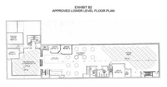 St. Cloud City Council approved amending the O'Haras planned unit development to allow a place-of-worship, office, and retail use in the basement of the existing building.