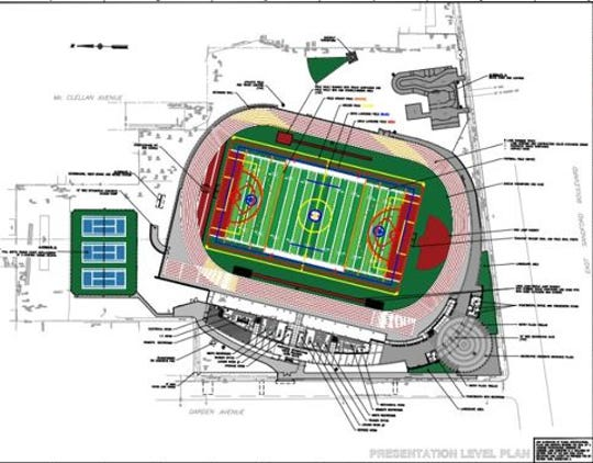 Architectural rendering of plans for Memorial Field in Mount Vernon. Garden Avenue is at the bottom of the picture; Sandford Boulevard is on the right. The proposed skate park is just above the field and track on the drawing.