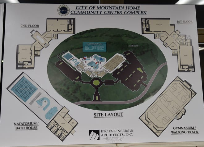 This display shows what a proposed community/aquatic center could look like. The facility would include two large meeting rooms, three basketball courts, an outdoor water park and an indoor aquatic area with a competition swimming pool and a heated therapy pool.