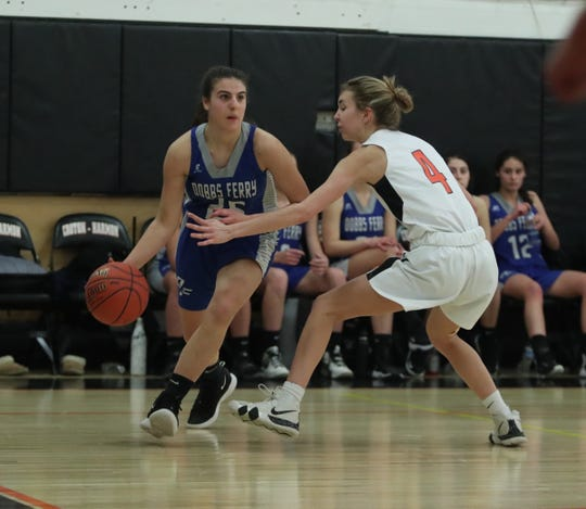 Dobbs Ferry's Talia Reith (25) looks to take the baseline during their 60-43 win over Croton-Harmon in the opening round of girls Class B playoffs at Croton-Harmon High School in Croton-on-Hudson on Thursday, February 20, 2020.