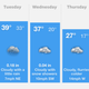 Spring-like weather gives way to rain and snow through Thursday, forecast says