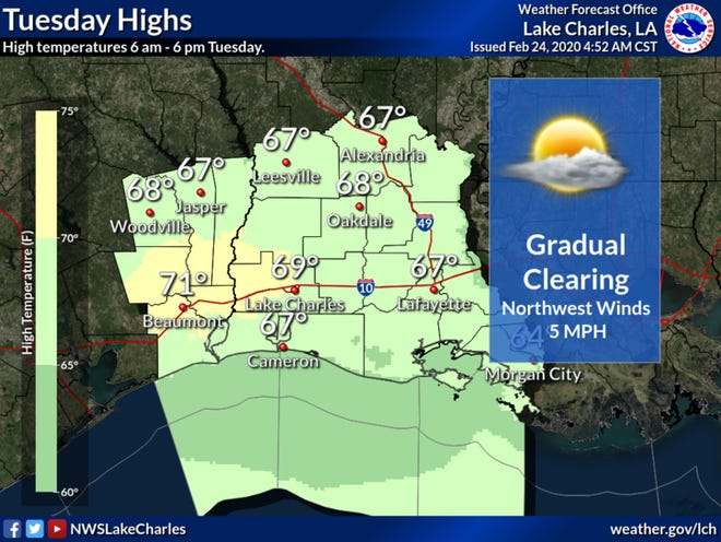 The National Weather Service expects clouds in the morning that will gradually clear and a high near 70 degrees on Fat Tuesday in Lafayette.