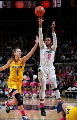 Michigan State's Shay Colley, right, shoots against Michigan's Amy Dilk (1) during the second half of an NCAA college basketball game, Sunday, Feb. 23, 2020, in East Lansing, Mich. Michigan won 65-57. (AP Photo/Al Goldis)