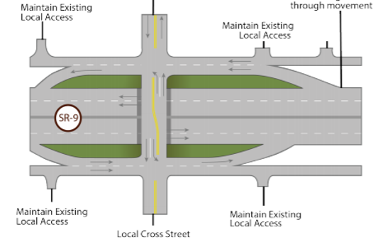 """An overhead view of the preferred """"expressway"""" alternative looks like proposed by UDOT."""