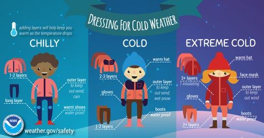 Dressing for Winter: Tips