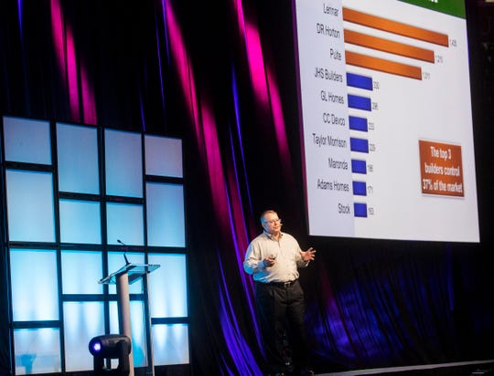 Randy Thibaut, CEO of LSI Companies speaks at Marketwatch 2020. The event is being held at Hertz Arena in Estero.