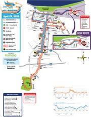 2020 Humana Kentucky Derby Festival Half Marathon and Marathon Courses