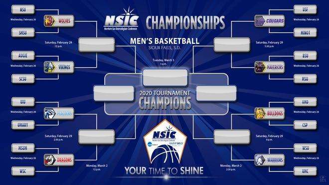 NSIC Women's Basketball tournament