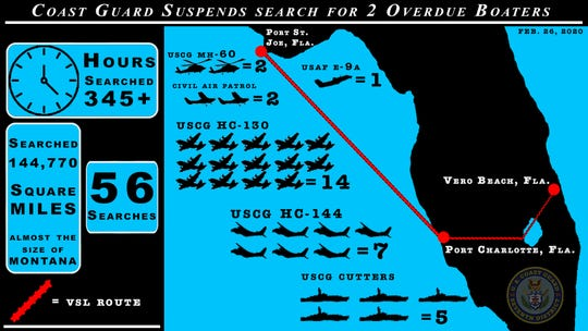 The U.S. Coast Guard released this graphic showing the details of a search for Gerald and Peter Cook that it suspended on Wednesday, Feb. 26, 2020.