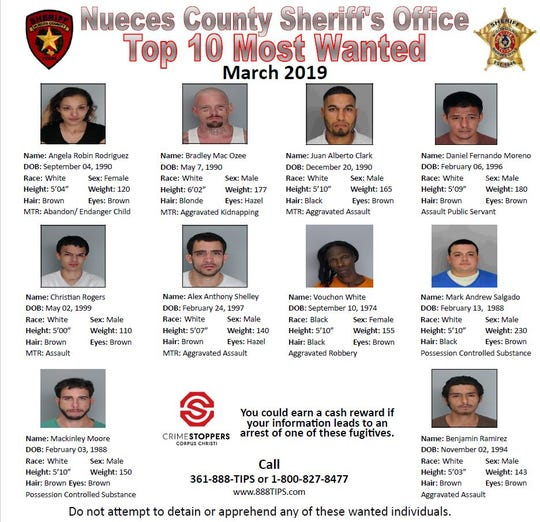 These are Nueces County's top 10 most wanted people for March 2020. Anyone with information should call Crime Stoppers at 361-888-8477.