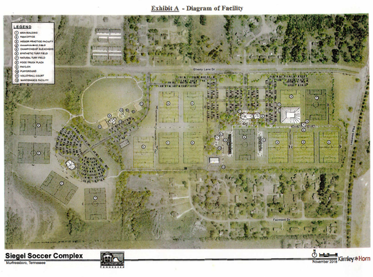 This is one of the early renderings that shows improvement plans for Siegel Soccer Park. The city plans include eight artificial turf fields, an indoor practice field that will be regulation size, improved drainage for all the fields and LED lighting for the practice fields on the former Jordan dairy farm, left.