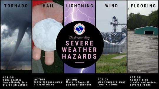 National Weather Service severe weather hazard tips.