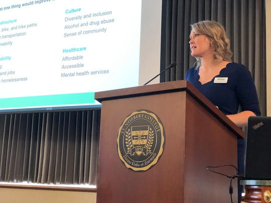 Natalie Bomstad, the executive director of Wello, presents data from the organization's well-being survey Feb. 12 at  St. Norbert College in De Pere.