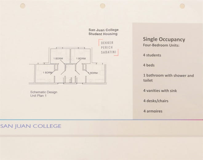 """A picture of a handout showing the second design of """"suite style"""" student housing units presented at the San Juan College board's work session in Farmington on March 3, 2020."""