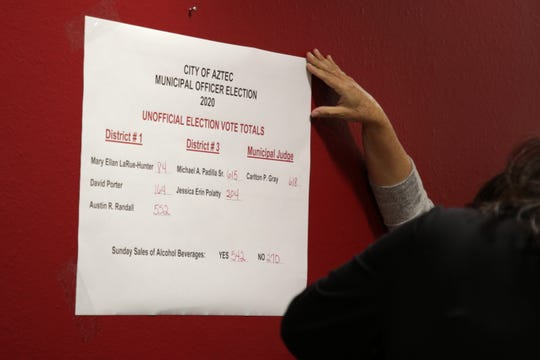 The unofficial election results are hung on the wall, Tuesday, March 3, 2020, at Aztec City Hall.
