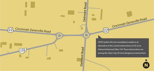 ODOT's preferred improvements to the intersections of US 22 at Delmont Road and Ohio 159.